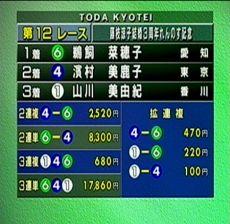 第12レース結果